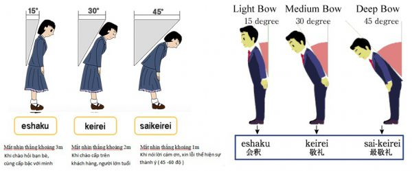 Văn hóa chào hỏi của người Nhật