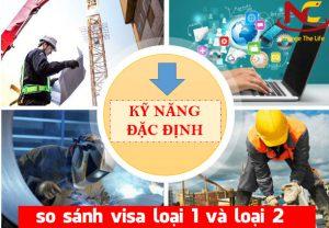 Sự khác biệt của chương trình visa đặc định số 1 và số 2